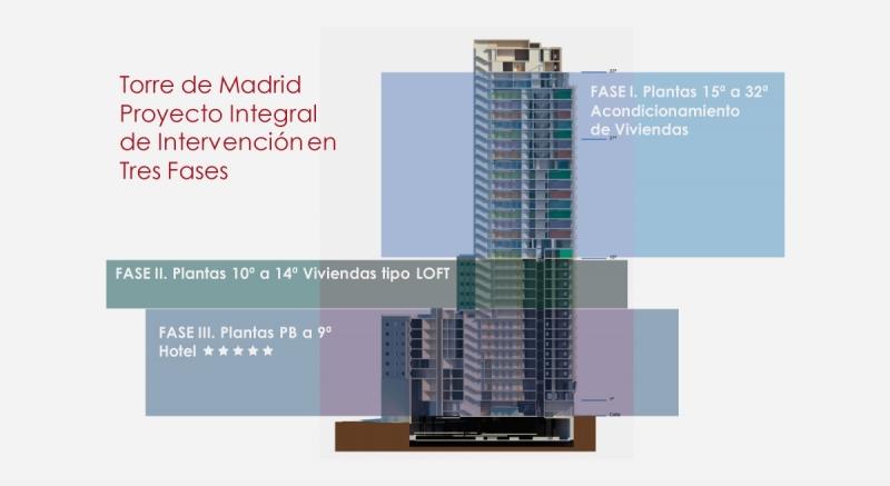 Torre-de-Madrid-Proyecto-Integral.jpg